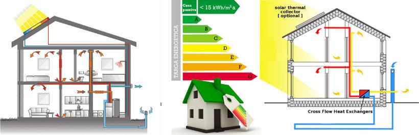 Con la casa passiva si risparmia molto rispetto ad una for Progettazione passiva della cabina solare